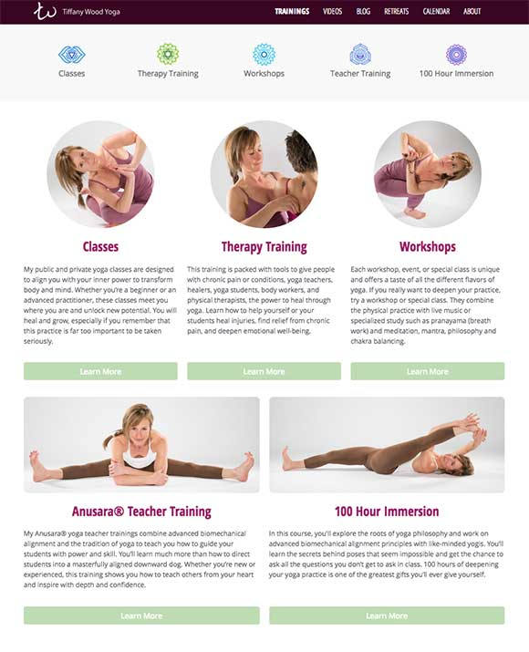 Yoga Training Overview